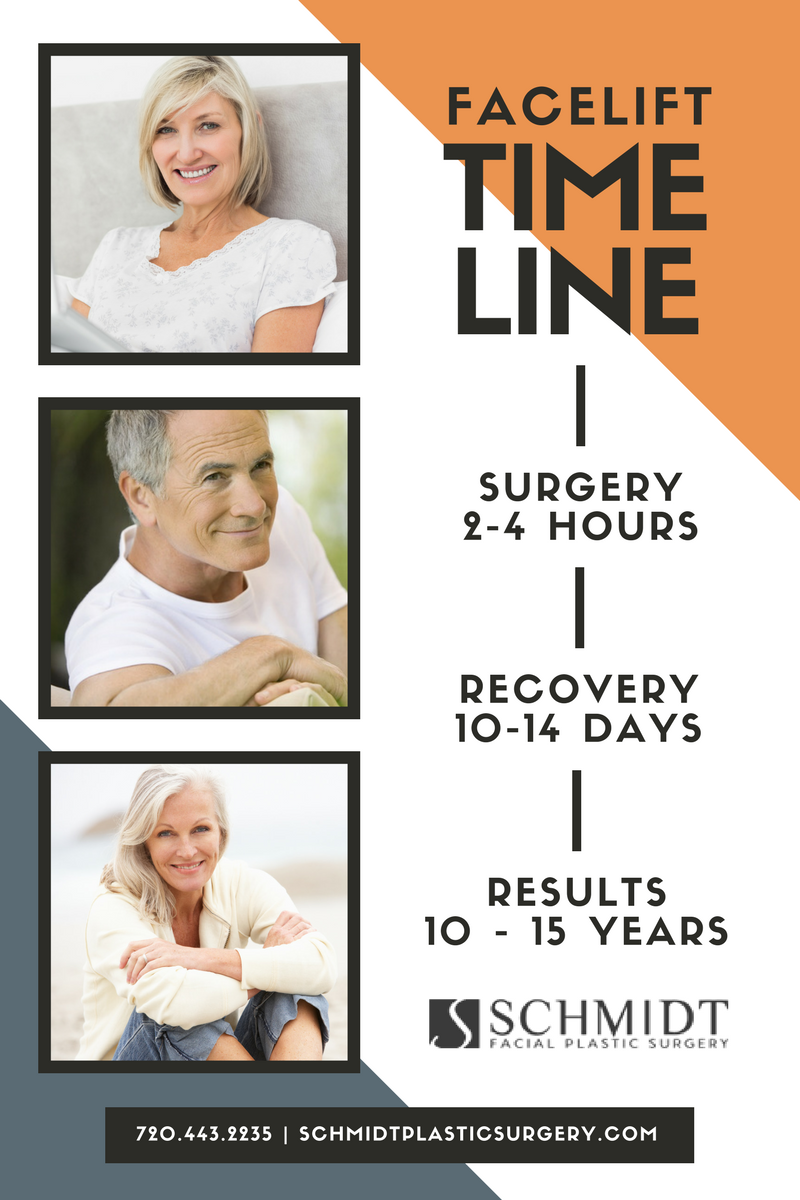 facelift surgery recovery